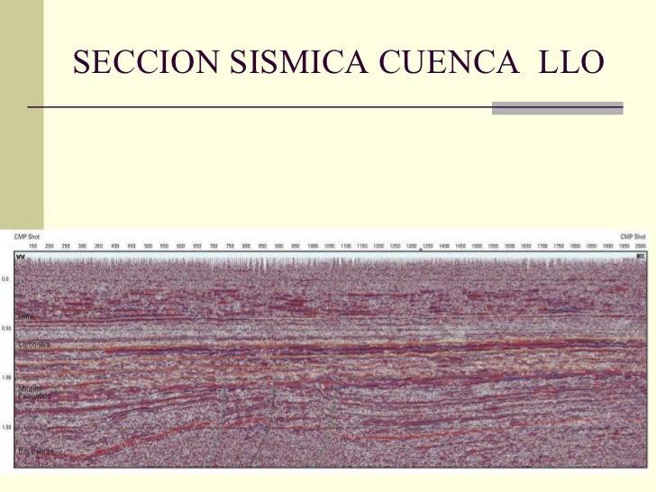 SECCION SISMICA CUENCA  LLO