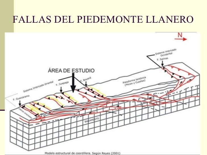FALLAS DEL PIEDEMONTE LLANERO