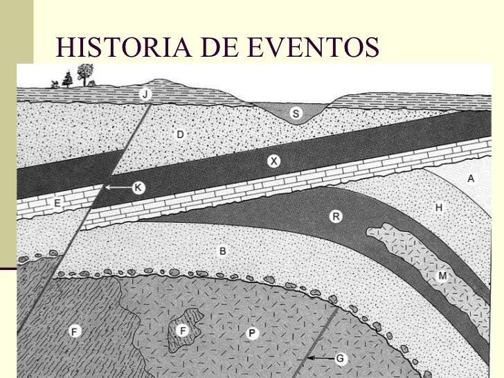 HISTORIA DE EVENTOS