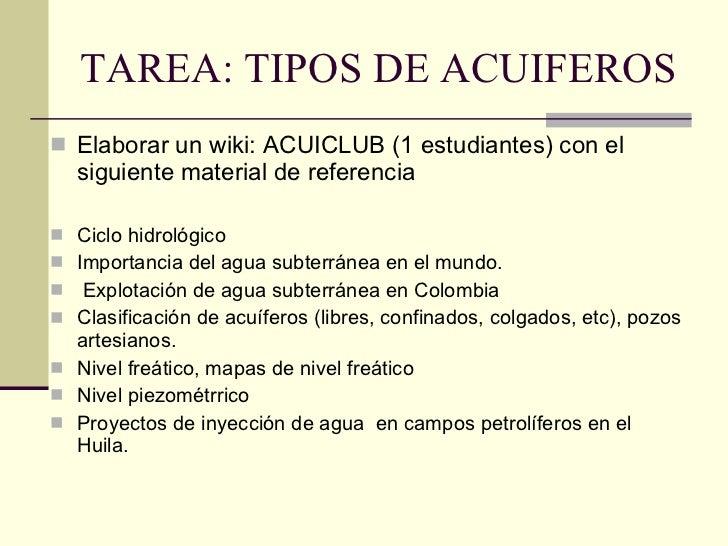 TAREA: TIPOS DE ACUIFEROS <ul><li>Elaborar un wiki: ACUICLUB (1 estudiantes) con el siguiente material de referencia </li>...