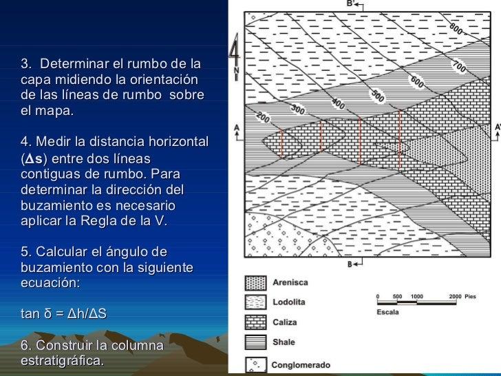 Patrones de afloramiento en capas Homoclinales