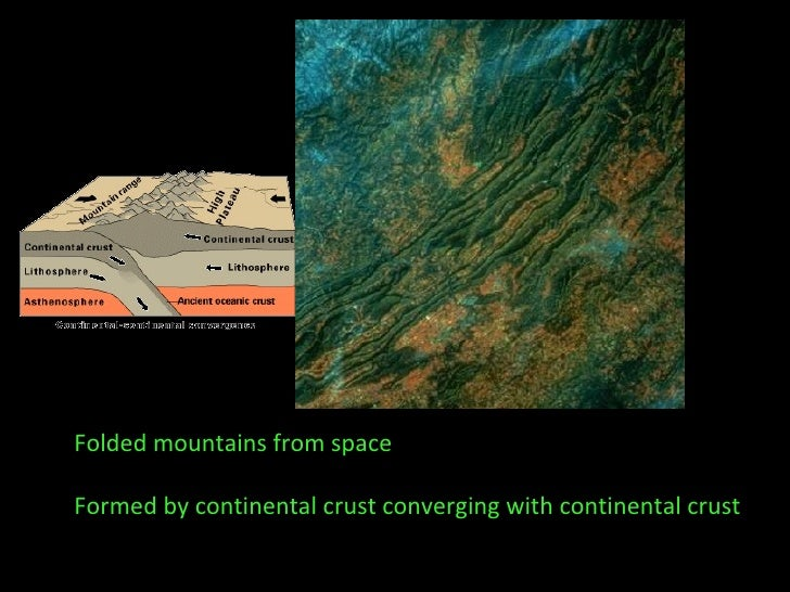 Folded mountains from space Formed by continental crust converging with continental crust