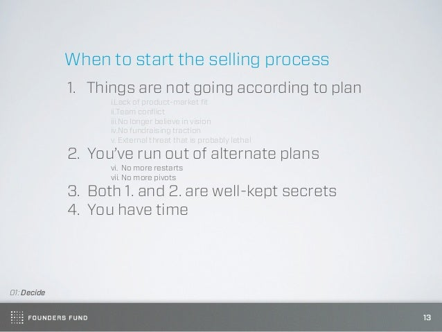 When to start the selling process             1. Things are not going according to plan                   i.Lack of produc...