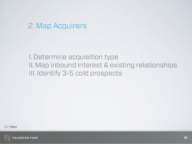 2. Map Acquirers           I. Determine acquisition type           II. Map inbound interest & existing relationships      ...
