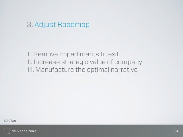 3. Adjust Roadmap           I. Remove impediments to exit           II. Increase strategic value of company           III....