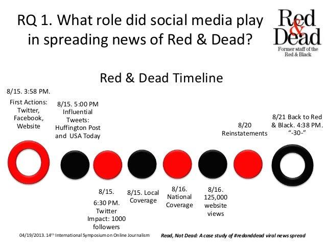 04/19/2013. 14th International Symposium on Online Journalism Read, Not Dead: A case study of #redanddead viral news sprea...