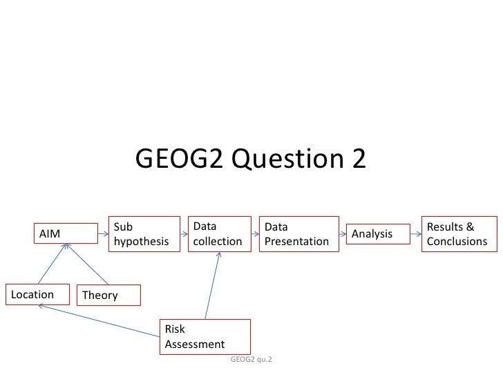 GEOG2 Question 2                Sub          Data             Data                      Results &     AIM                 ...