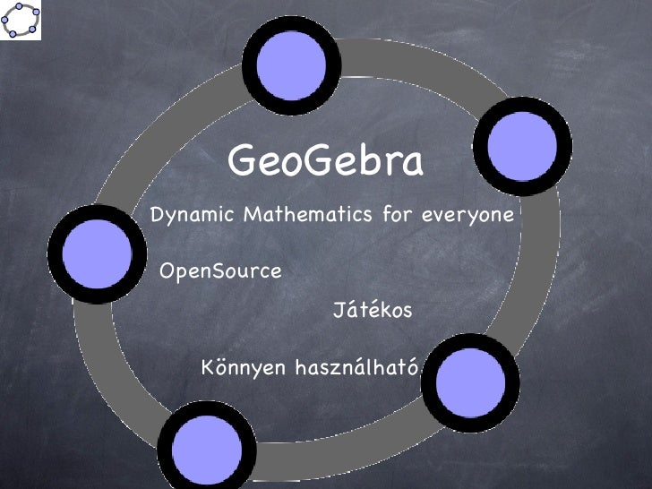 GeoGebraDynamic Mathematics for everyoneOpenSource                Játékos    Könnyen használható