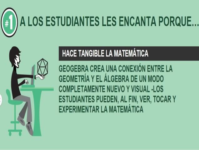 Geogebra1