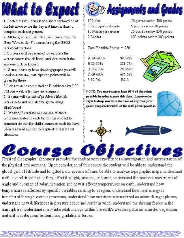 soc302h1s course syllabus abji winter 2015 Syllabus for writing 2, winter 2015, at uc santa barbara course syllabus: writing 2 academic writing  it is (of course) .