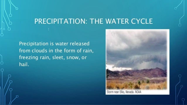 6 PRECIPITATION THE WATER CYCLE
