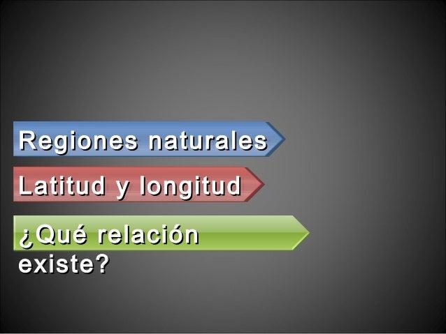 Regiones naturalesRegiones naturalesLatitud y longitudLatitud y longitud¿Qué relaciónexiste?