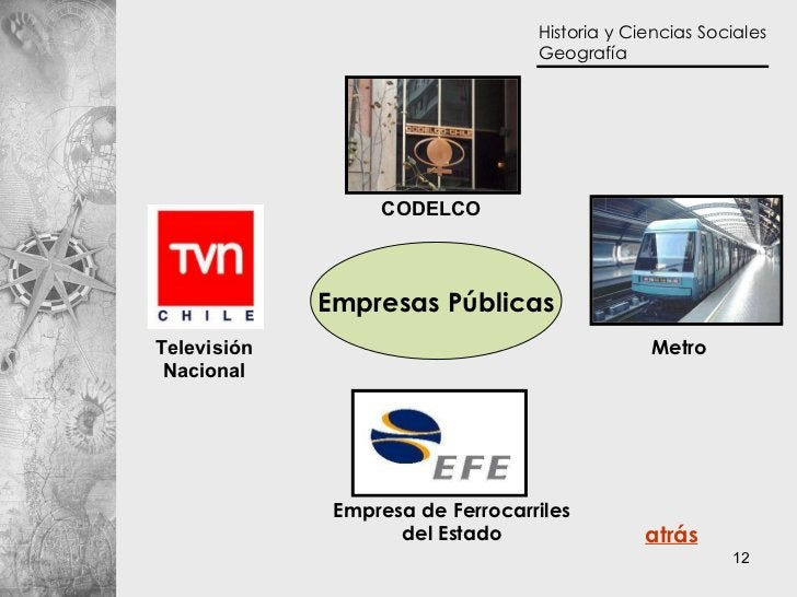 Empresas Públicas atrás CODELCO Televisión Nacional Empresa de Ferrocarriles del Estado Metro