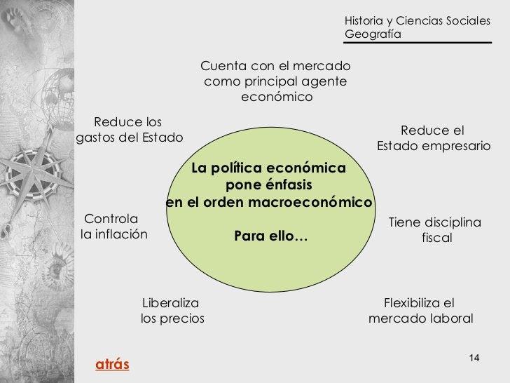 Controla  la inflación Reduce los  gastos del Estado Reduce el  Estado empresario Tiene disciplina  fiscal Liberaliza  los...