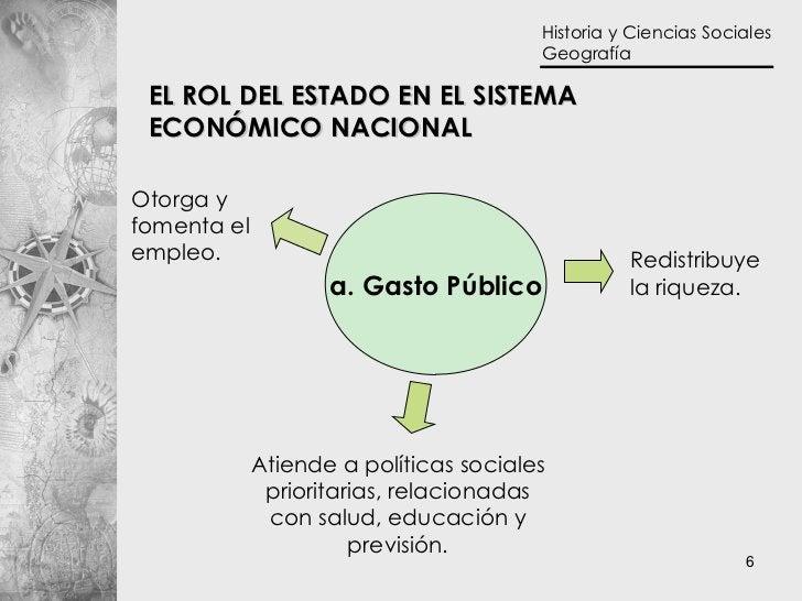 Otorga y fomenta el empleo. Redistribuye  la riqueza. Atiende a políticas sociales prioritarias, relacionadas con salud, e...