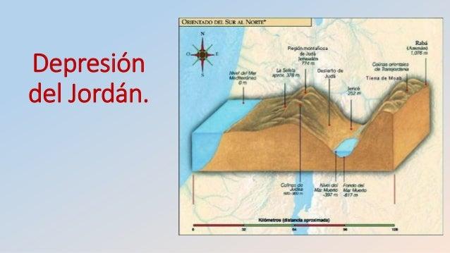 https://image.slidesharecdn.com/geografabblica-141030111237-conversion-gate01/95/geografa-bblica-22-638.jpg?cb=1414667641