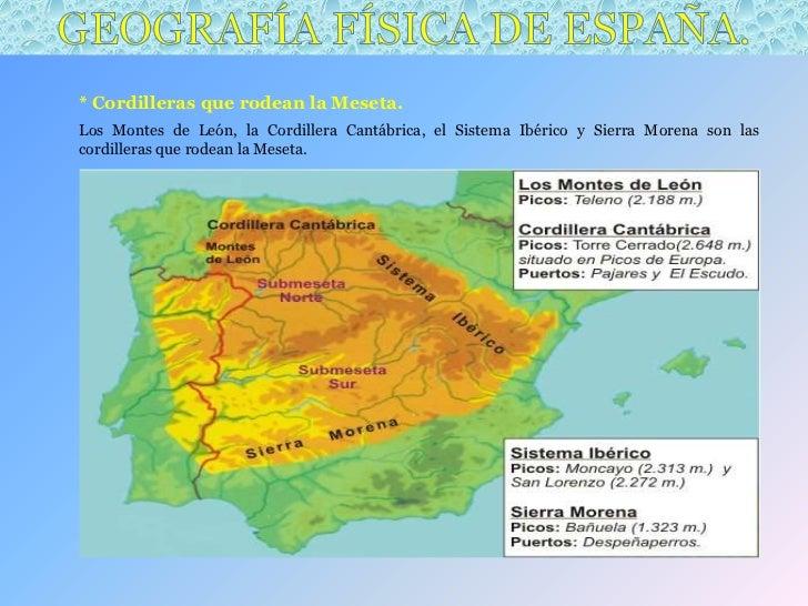 Geograf a f sica de espa a for Exteriores espana