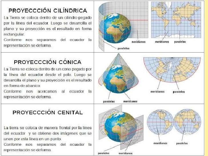 GeografiaRepresentacin de la Superficie Terrestre