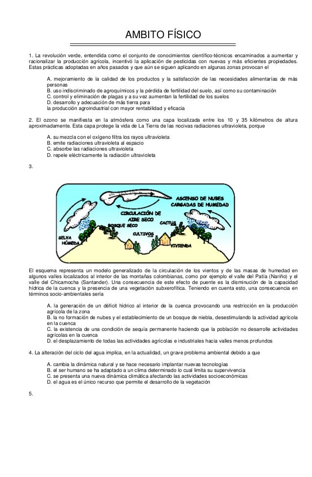 AMBITO FÍSICO 1. La revolución verde, entendida como el conjunto de conocimientos científico-técnicos encaminados a aument...