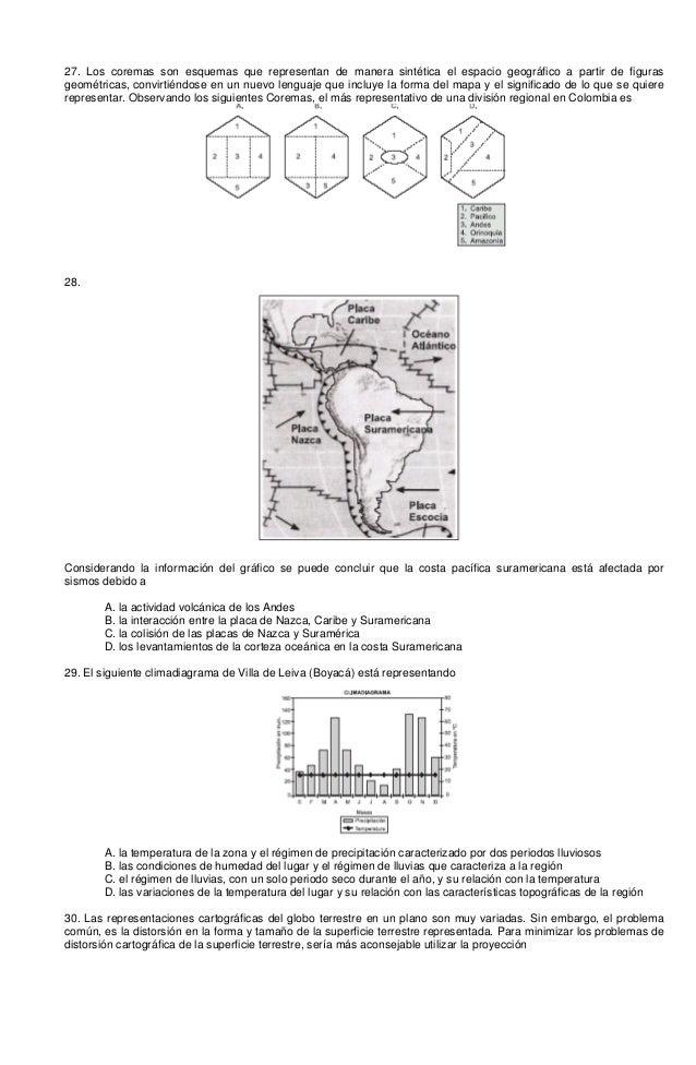 27. Los coremas son esquemas que representan de manera sintética el espacio geográfico a partir de figuras geométricas, co...