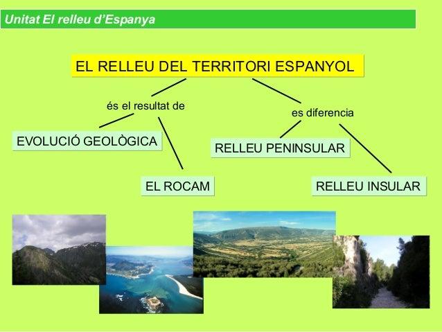 El relleu. Geografia d' Espanya Slide 3