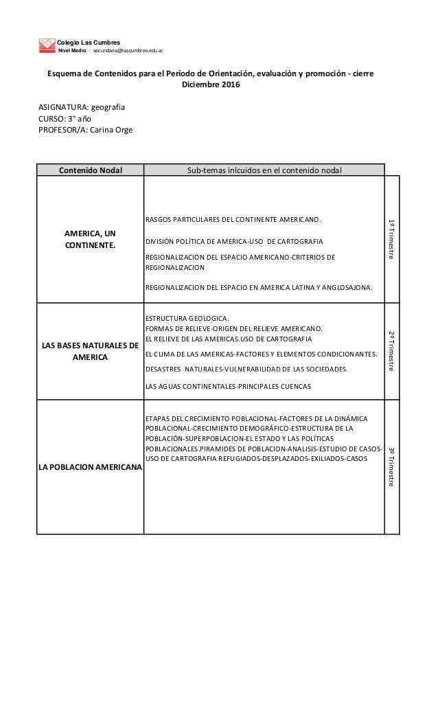 Colegio Las Cumbres Nivel Medio - secundaria@lascumbres.edu.ar ASIGNATURA: geografia CURSO: 3° año PROFESOR/A: Carina Orge...