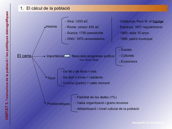 Geografia Presentacio 3 Slide 2