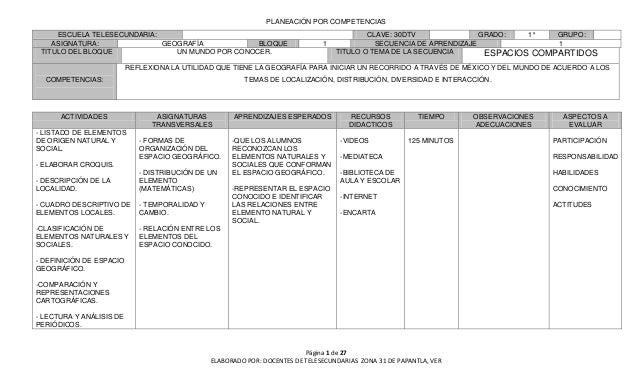 PLANEACIÓN POR COMPETENCIAS     ESCUELA TELESECUNDARIA:                                                                CLA...