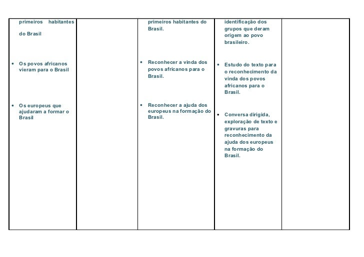 Geografia 4ª série Slide 2