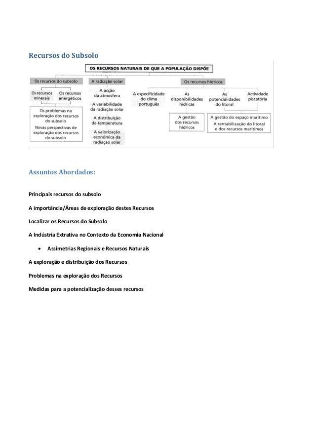 Recursos do Subsolo Assuntos Abordados: Principais recursos do subsolo A importância/Áreas de exploração destes Recursos L...