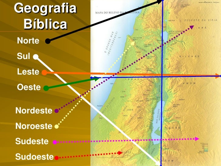 Geografia BíblicaNorteSulLesteOesteNordesteNoroesteSudesteSudoeste