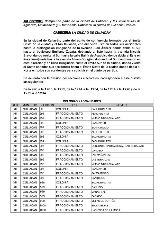 XIII DISTRITO: Comprende parte de la ciudad de Culiacán y las sindicaturas de Aguaruto, Culiacancito y El tamarindo. Cabec...
