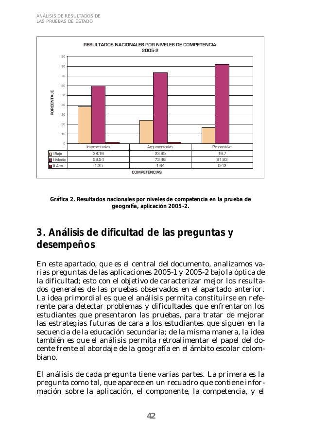 42  ANÁLISIS DE RESULTADOS DE  LAS PRUEBAS DE ESTADO  Gráfica 2. Resultados nacionales por niveles de competencia en la pr...
