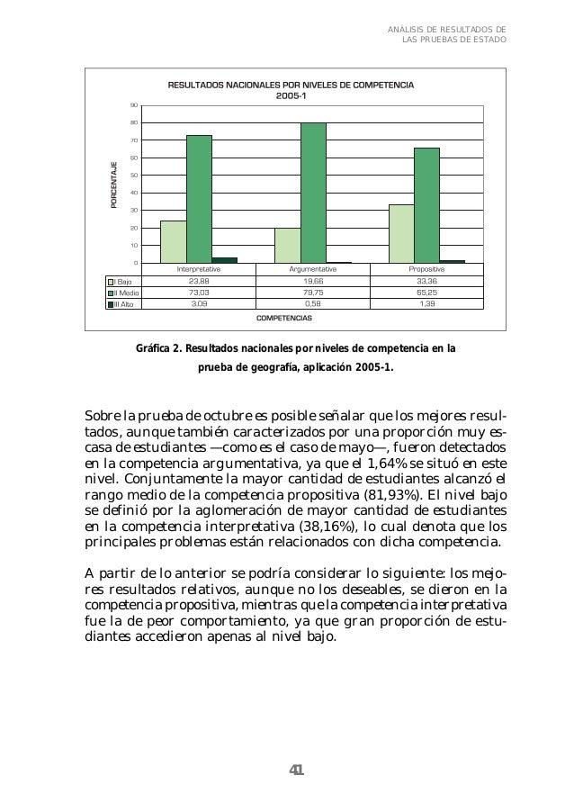 41  ANÁLISIS DE RESULTADOS DE  LAS PRUEBAS DE ESTADO  Gráfica 2. Resultados nacionales por niveles de competencia en la  p...