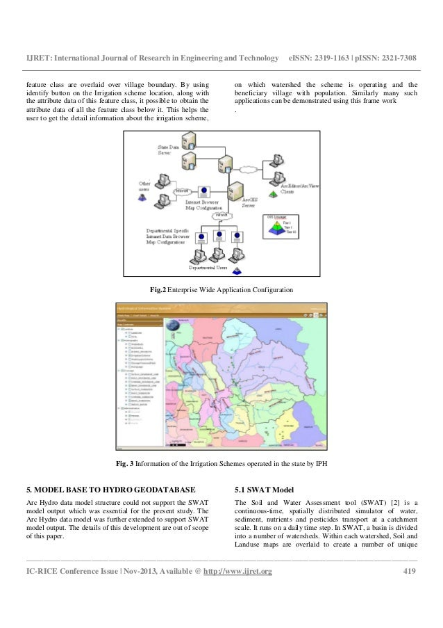 Geographical information system (gis) for water resources management Slide 3