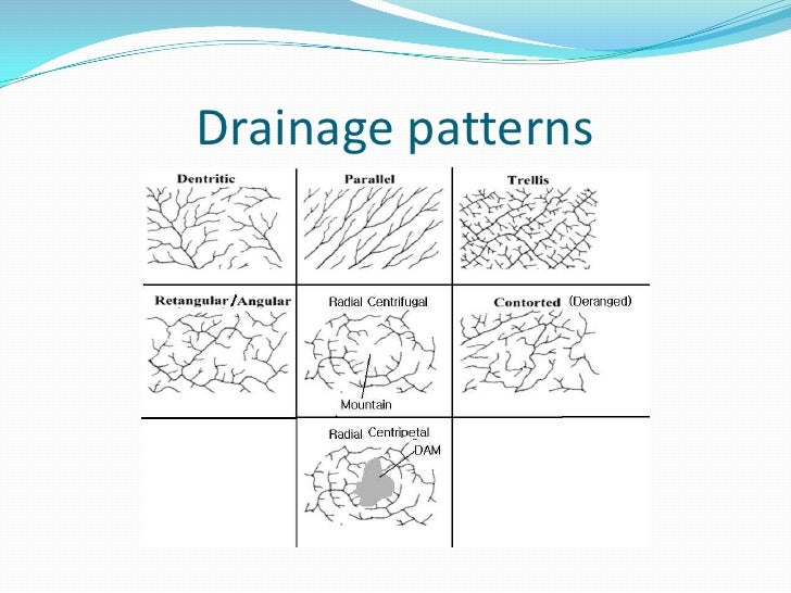 4 types of drainage patterns pictures to pin on pinterest for Types of drainage