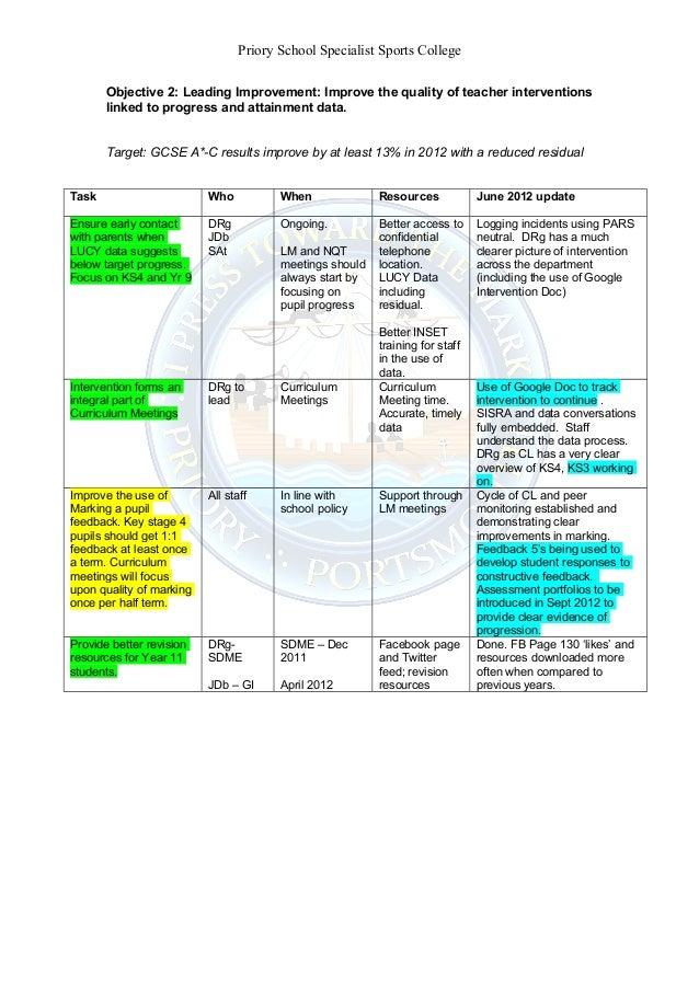 Sat2 task 2 kastel leading and
