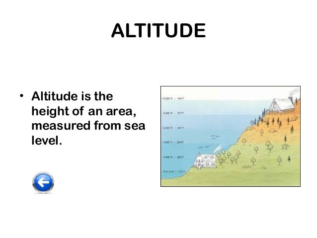 Geography Glossary Team A - What is altitude