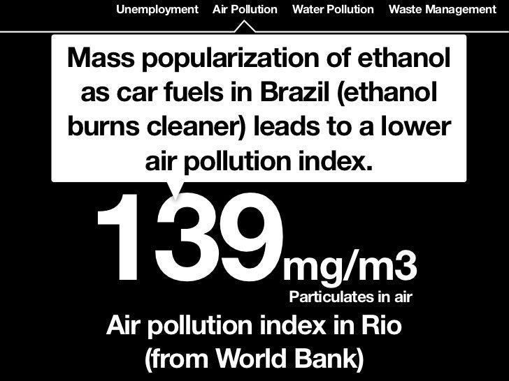 Unemployment   Air Pollution   Water Pollution   Waste Management   Transport   Ene       35%        Percentage of waste w...