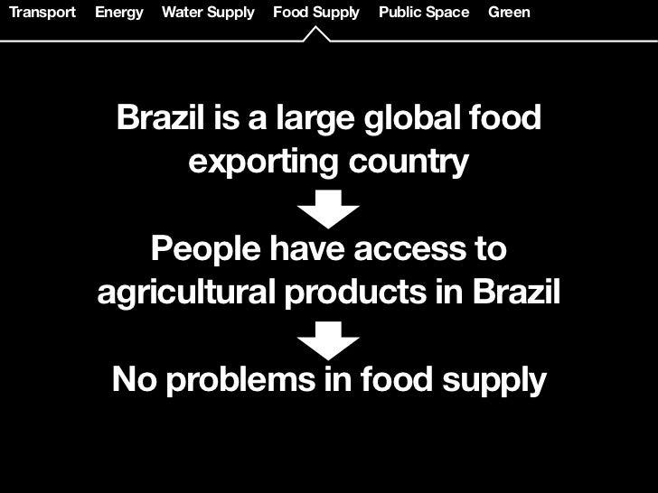 Energy   Water Supply   Food Supply   Public Space   Green                                  Government                 (in...