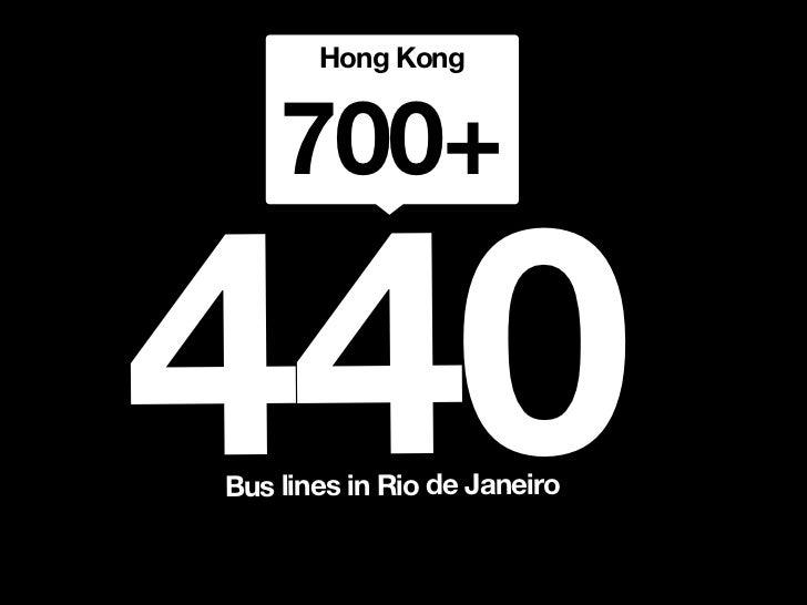 New York City           Bogota675km             300km     160km       Length of bicycle paths