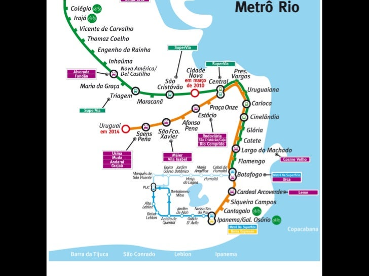 Rio de Janeiro Urban Development