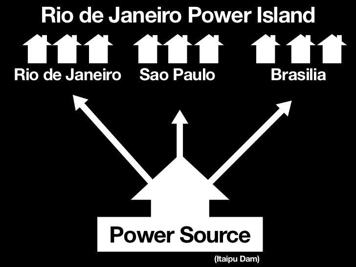 Rio de Janeiro Power Island   HEP           Sao Paulo              BrasiliaRio de Janeiro          Power Source           ...