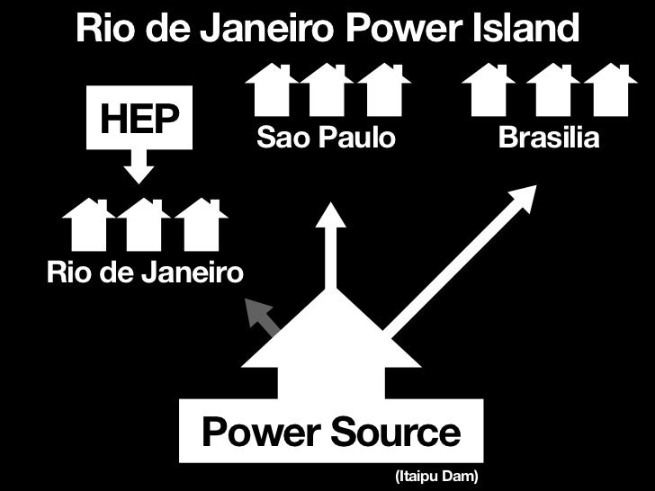 Lowers the chance of blackoutRio de Janeiro Power Island               Hydroelectric power plant construction