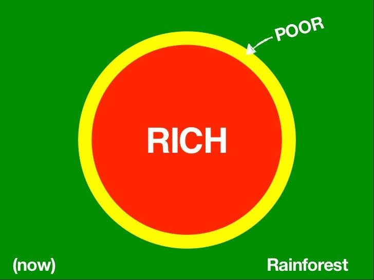 POOR        RICH(now)          Rainforest