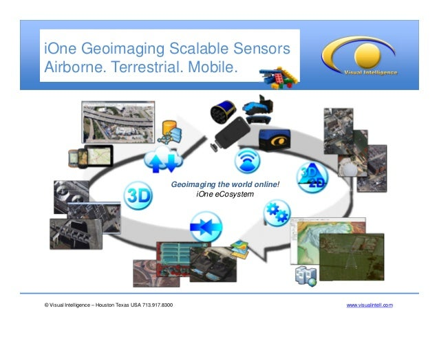 © Visual Intelligence – Houston Texas USA 713.917.8300 www.visualintell.com iOne Geoimaging Scalable Sensors Airborne. Ter...