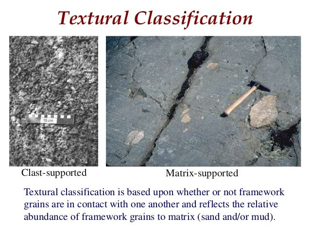 Classification of Conglomerate Slide 2