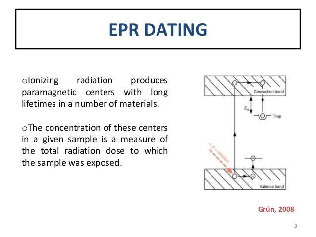 ESR dating PPT