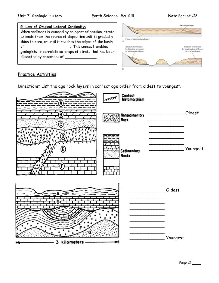 Geologic History Note Packet – Relative Ages of Rocks Worksheet