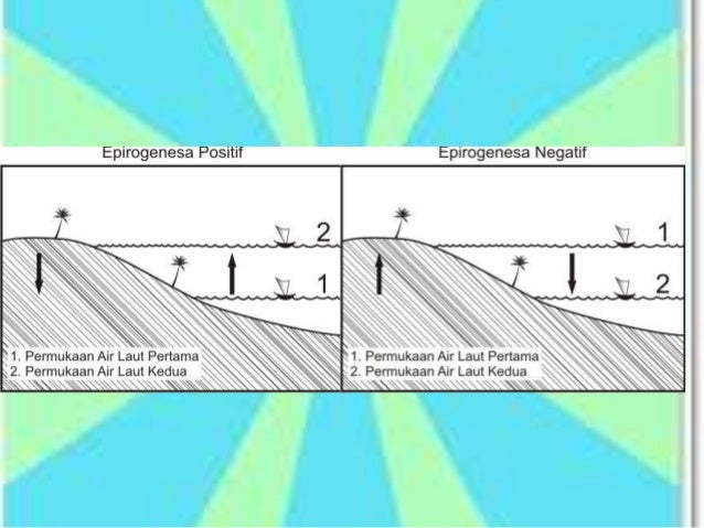 Litosfer Materi Kelas X